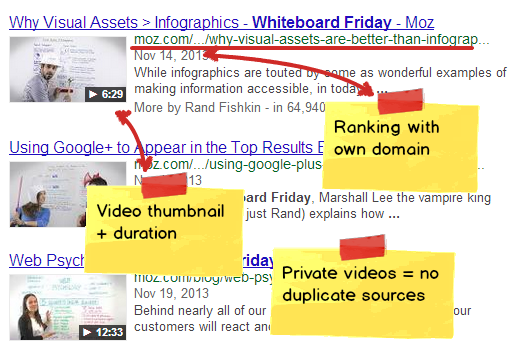Video SEO pentru Whiteboard Friday