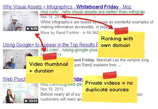 Video SEO pentru Whiteboard Friday