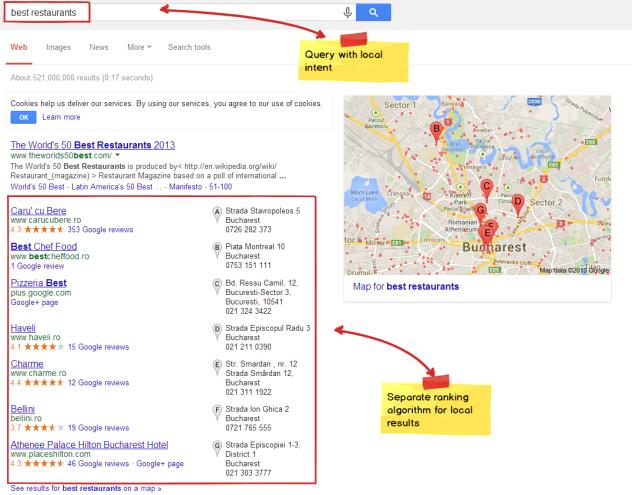 Rezultate locale in Google Search