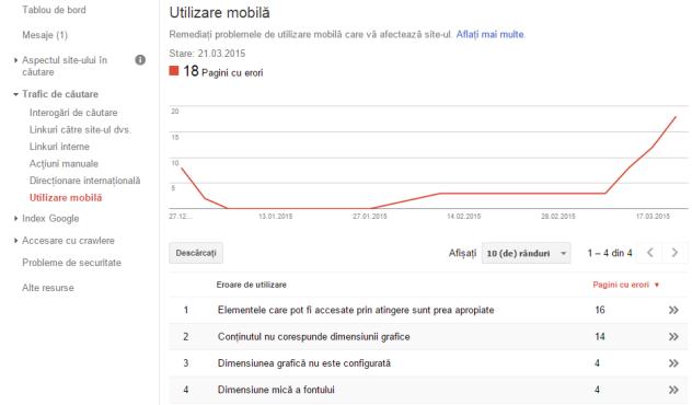 Instrumentele pentru webmasteri   Utilizare mobila